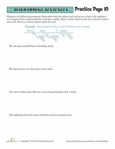 Worksheets: Sentence Diagramming Practice #10