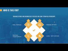 Pitch Deck - Jak zbudować prezentacje dla inwestora - YouTube