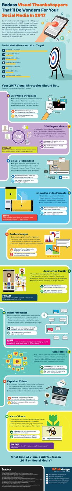 Badass Visual Thumbstoppers For Your Social Media In 2017 [Infographic]