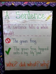 a sentence...good anchor chart