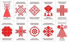 Магниты на холодильник. Белорусский орнамент.
