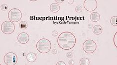 Perimeter line에 대한 이미지 검색결과 Projects, Log Projects, Blue Prints