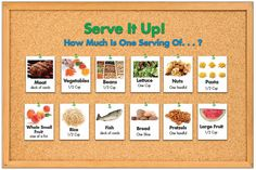 pics of portion sizes Nutrition Bulletin Boards, Food Bulletin Boards, Food Tips, Food Hacks, Fish Breading, Food Portions, Portion Sizes, Lunch Room, Kitchen Helper