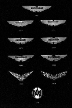 STORMWHEELS: Brand history - ASTON MARTIN - Logo