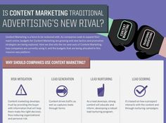 Is Content Marketing Traditional Advertising's New Rival?  ‪#‎Exportersindia‬