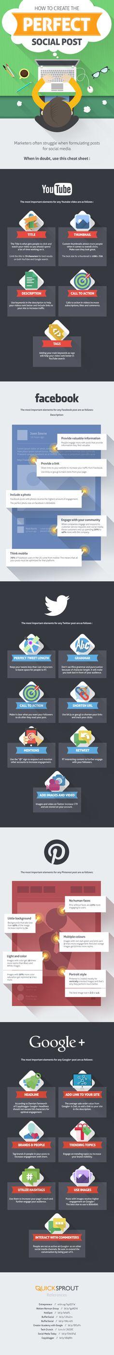 Hola: Una infografía sobre cómo crear el post perfecto para cada red social. Un saludo Courtesy of: Quick Sprout