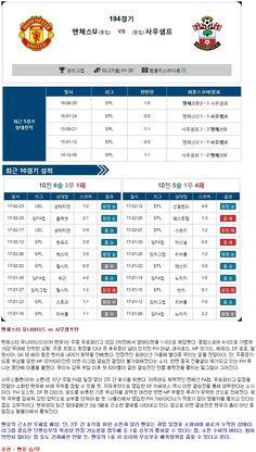 [축구]★토정비결★ 27일 맨체스터유나이티드 & 사우샘프턴