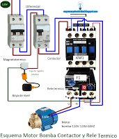 Esquemas eléctricos: Esquema motor bomba contactor y relé térmico Electrical Diagram, Electrical Wiring, Electronic Workbench, Data Charts, Attic Spaces, Smart Home, Tube, Engineering, College