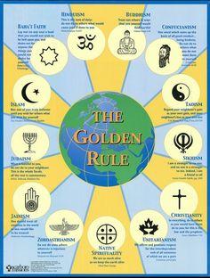 DE overlapping van alle religies: Investeer in wat ons bindt in plaats van energie verspillen in wat ons scheidt!