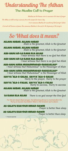 The meaning of the Adhan
