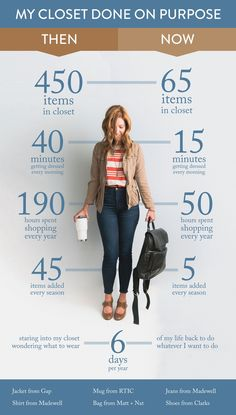 Capsule wardrobe benefits. Declutter and simplify.