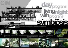 .Symbiosis