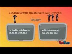 CZASOWNIK - YouTube Create Animated Gif, Create Animation, Free Sign, Grammar, Youtube, Presentation, Polish, Teaching, Technology