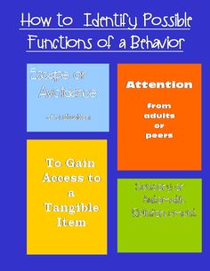 How to identify possible functions of behaviors. Why are the challenging behaviors occurring? From AutismClassroom.com . #autism #behaviors #aba