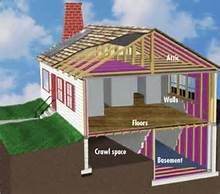 Get proper insulation for attics, crawl spaces & more at your residential/commercial properties from Eric Kjelshus Energy Heating & Cooling in Kansas City. Home Insulation, Types Of Insulation, Insulation Materials, Narrow House Designs, Small Business Plan, Pooja Rooms, Attic Spaces, Eco Friendly House, Common Area