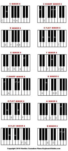 357 Best Piano Chords Images On Pinterest In 2018 Music Ed