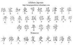 Resultado de imagen para abecedario chino