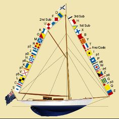 Official flag sequence for dressing a ship