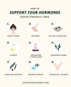 Office Management, Balance Hormones Naturally, Foods To Balance Hormones, Vie Motivation, Mental And Emotional Health, Self Care Activities, Hormone Imbalance, Hormone Balancing, Menstrual Cycle