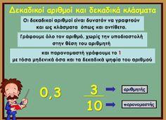 Δεκαδικοί αριθμοί - δεκαδικά κλάσματα - Εκπαιδευτικό βίντεο - ΗΛΕΚΤΡΟΝΙΚΗ ΔΙΔΑΣΚΑΛΙΑ