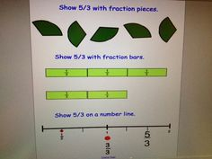 Singapore Math....teaching students to understand!