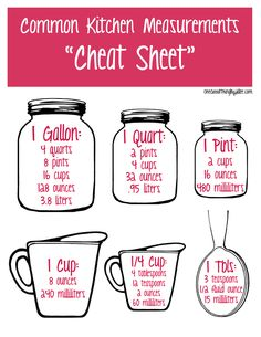 "Common Kitchen Measurements ""Cheat Sheet"" {Printable}"