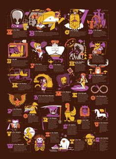Mythical Creature Alphabet Poster
