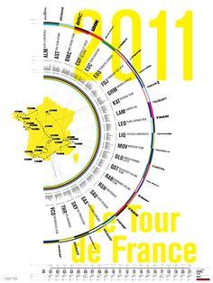 le tour de france, nomo design infographics