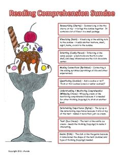 READING COMPREHENSION SUNDAE - finish off your year with a reading sundae.  This fun lesson compares the reading comprehension strategies to the parts of an ice cream sundae.