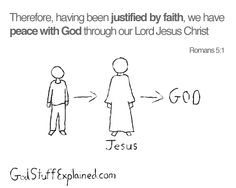 """""""Therefore, having been justified by faith, we have peace with God through our Lord Jesus Christ"""" - Romans 5:1    Who was Jesus?  Watch the new video Jesus via GodStuffExplained.com"""