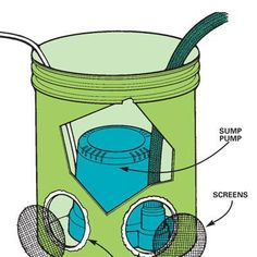 1000 images about 5 gallon buckets ideas ideas para for Diy pond filter 5 gallon bucket