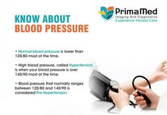 KNOW ABOUT YOUR BLOOD PRESSURE