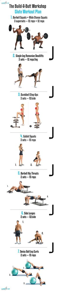 Want a perky, round, firm BUTT? Do the Build-A-Butt Workshop Glute Workout Plan. Want a perky, round, firm BUTT? Do the Build-A-Butt Workshop Glute Workout Plan. Health Tips For Women, Health Advice, At Home Workout Plan, At Home Workouts, Workout Plans, Glute Workouts, Cardio, Fitness Exercises, Workout Routines