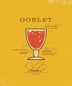Sauced Goblet Poster