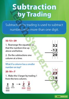 Subtraction by Trading Poster | Teaching Resources - Teach Starter