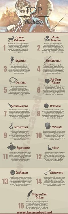 15 hechizos de Harry Potter.