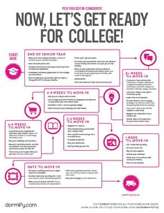 Dormify's Freshman Planning Guide - count down to college with everything you need to do be doing at each week before you move in! #dormify #freshmanplanningguide #college:
