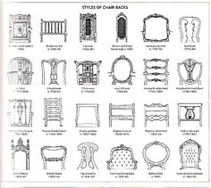 Delightful A Photo Guide To Antique Chair Identification | Antique Chairs, House  Furniture And Kitchens