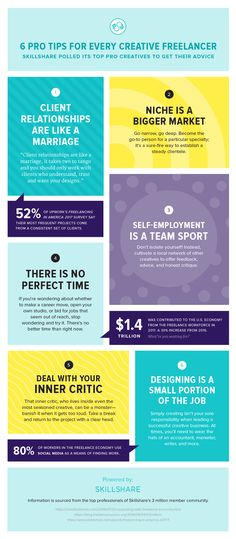everything you wish you were told before starting a creative freelance career // #Infographic #freelance