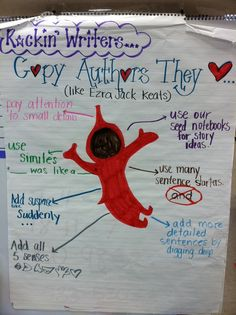 Rockin' Writers Copy Authors They Love: Authors as Mentors Anchor Chart Kindergarten Writing, Teaching Writing, Kids Writing, Writing Ideas, Teaching Ideas, Primary Teaching, Readers Workshop, Writer Workshop, Classroom Charts