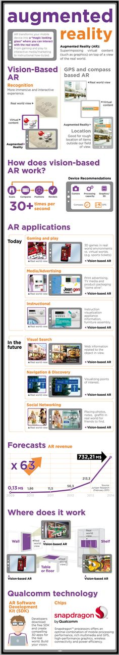 HI-TECH - Augmented Reality infographic...