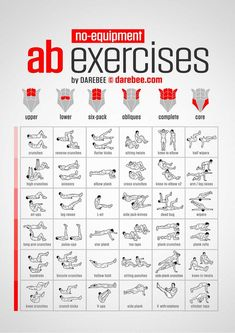 ab workouts at home for women ~ ab workout . ab workouts at home . ab workouts at the gym . ab workouts at home flat stomach . ab workouts at home for women . ab workouts at home muffin tops . ab workout for women Killer Ab Workouts, Killer Abs, At Home Workouts, Ab Workouts For Men, Group Workouts, Exercises For Love Handles, Cardio At Home, Body Fitness, Health Fitness