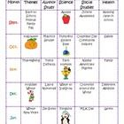 This is a table to help you organize your kindergarten year. Included are suggestions for topics that might be taught each month organized by cate. Kindergarten Curriculum Map, Curriculum Mapping, Kindergarten Teachers, Teaching Themes, Author Studies, Work Activities, At A Glance, Preschool Science, Teacher Organization