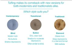 Which tufting style do you prefer?