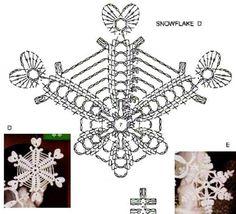 Crochet Snowflake Pattern, Crochet Stars, Crochet Snowflakes, Crochet Doilies, Crochet Stitches, Christmas Tree Pattern, Crochet Christmas Ornaments, Christmas Crochet Patterns, Christmas Crafts