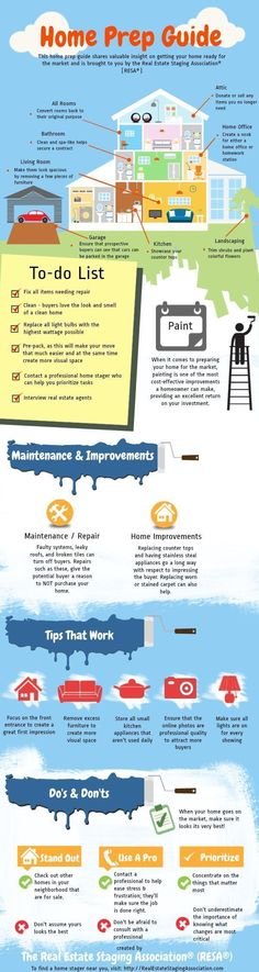 Infographic from the Real Estate Staging Association on how to prepare your home for sale #realestateinfographics