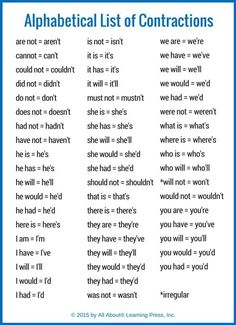 How to Teach Your Child to Read - Alphabetical list of contractions in English Give Your Child a Head Start, and.Pave the Way for a Bright, Successful Future. English Tips, English Words, Gcse English, English Writing, Grammar Lessons, Grammar Activities, Word Study, English Vocabulary, English Language Learners