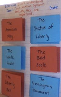 Social Studies Notebooking Ideas - might have the kids do a Social Sciences Notebook to combine the two