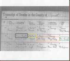 Debby's Family Genealogy Blog: Which Death Information Is Better?  Susan Bentz Ha...
