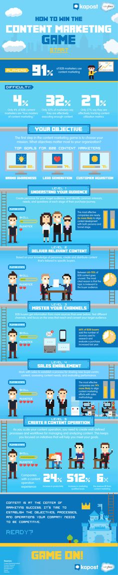 How to Win the Content Marketing Game - Webmag.co | Digital Resources for Net Professionals